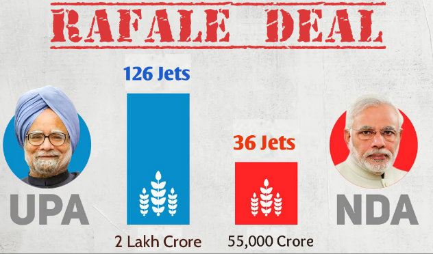 Rafale Deal nda vs upa